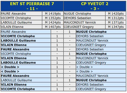 cpy2p2j1