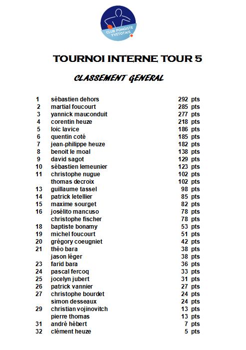 tour 5