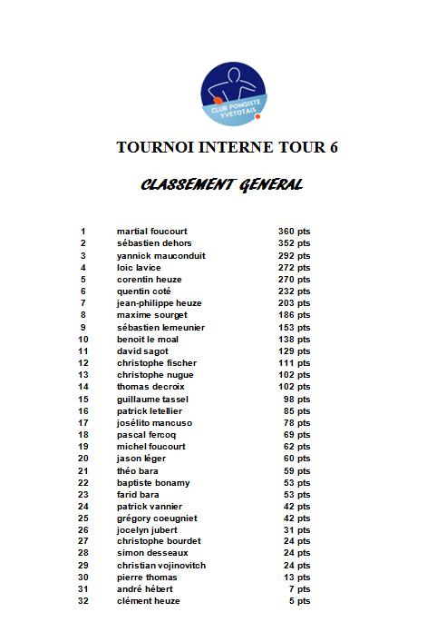 general tour 6